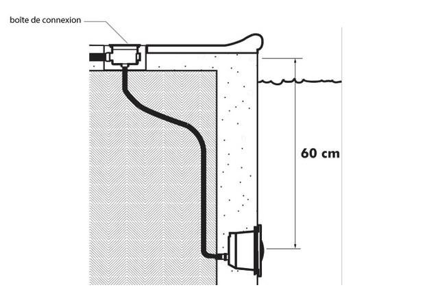 eclairage piscine sans branchement electrique