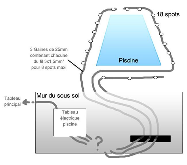 eclairage piscine sans branchement electrique. Black Bedroom Furniture Sets. Home Design Ideas