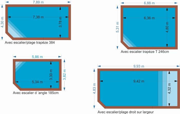Plage piscine dimension - Dimension d une piscine olympique ...