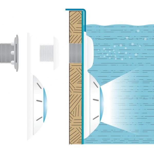 projecteur piscine borea