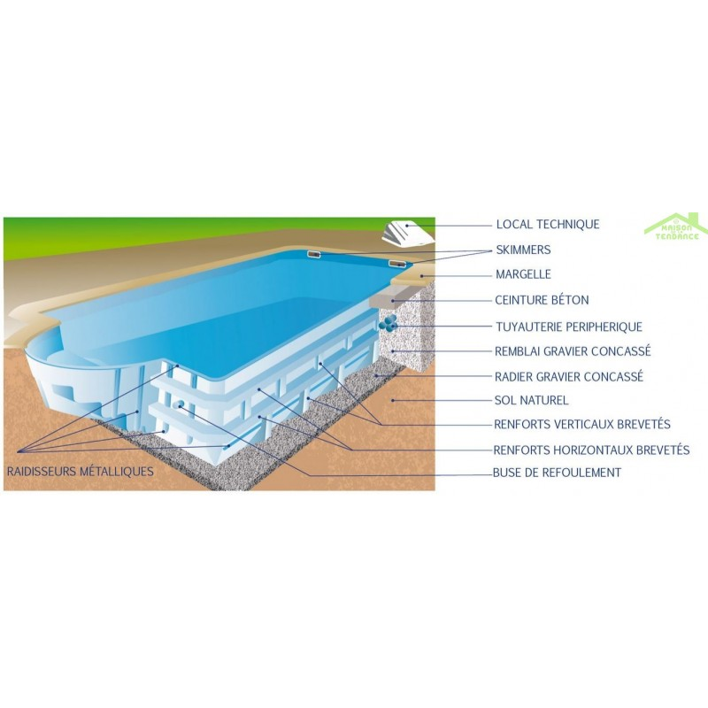 projecteur piscine coque polyester
